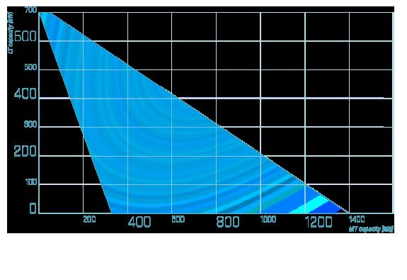 SteelXL_Graph-2